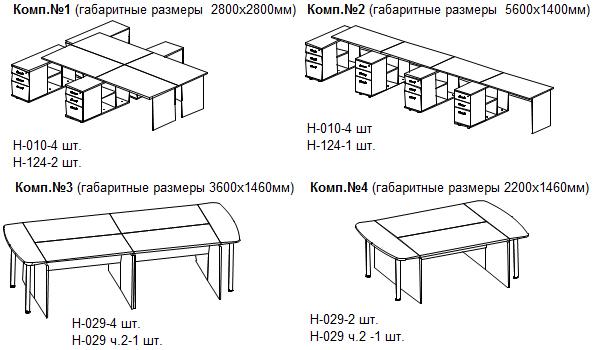 Варианты компоновки мебели для персонала Авангард